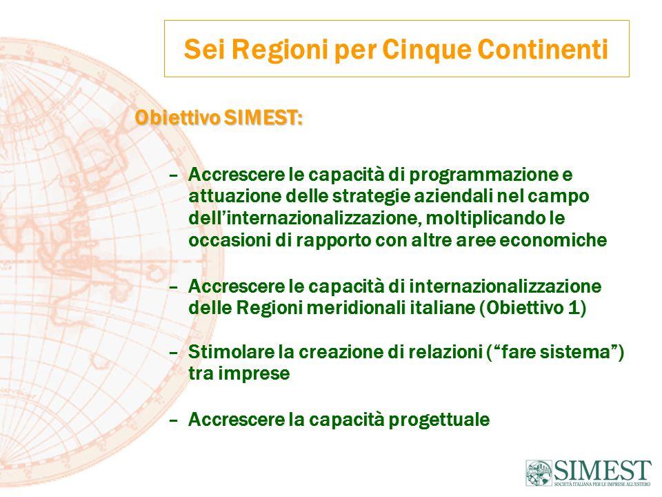 Sei Regioni per Cinque Continenti Obiettivo SIMEST: – –Accrescere le capacità di programmazione e attuazione delle strategie aziendali nel campo delli