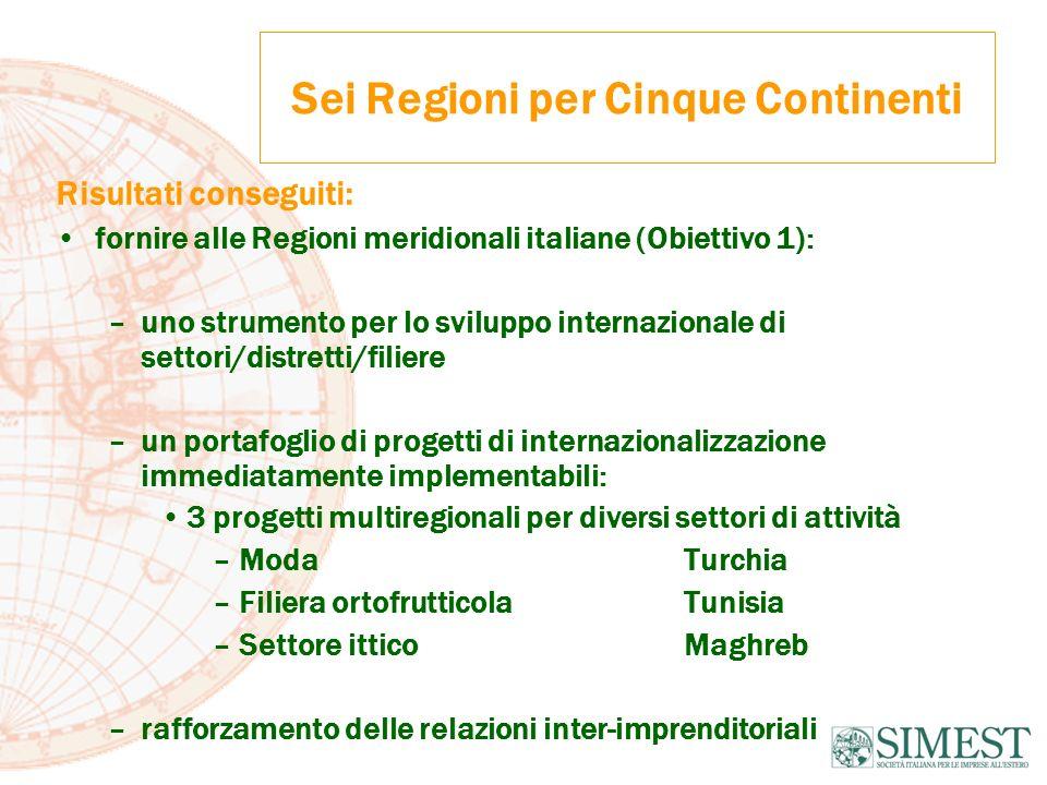 Sei Regioni per Cinque Continenti Risultati conseguiti: fornire alle Regioni meridionali italiane (Obiettivo 1): – –uno strumento per lo sviluppo internazionale di settori/distretti/filiere – –un portafoglio di progetti di internazionalizzazione immediatamente implementabili: 3 progetti multiregionali per diversi settori di attività – –ModaTurchia – –Filiera ortofrutticolaTunisia – –Settore itticoMaghreb – –rafforzamento delle relazioni inter-imprenditoriali