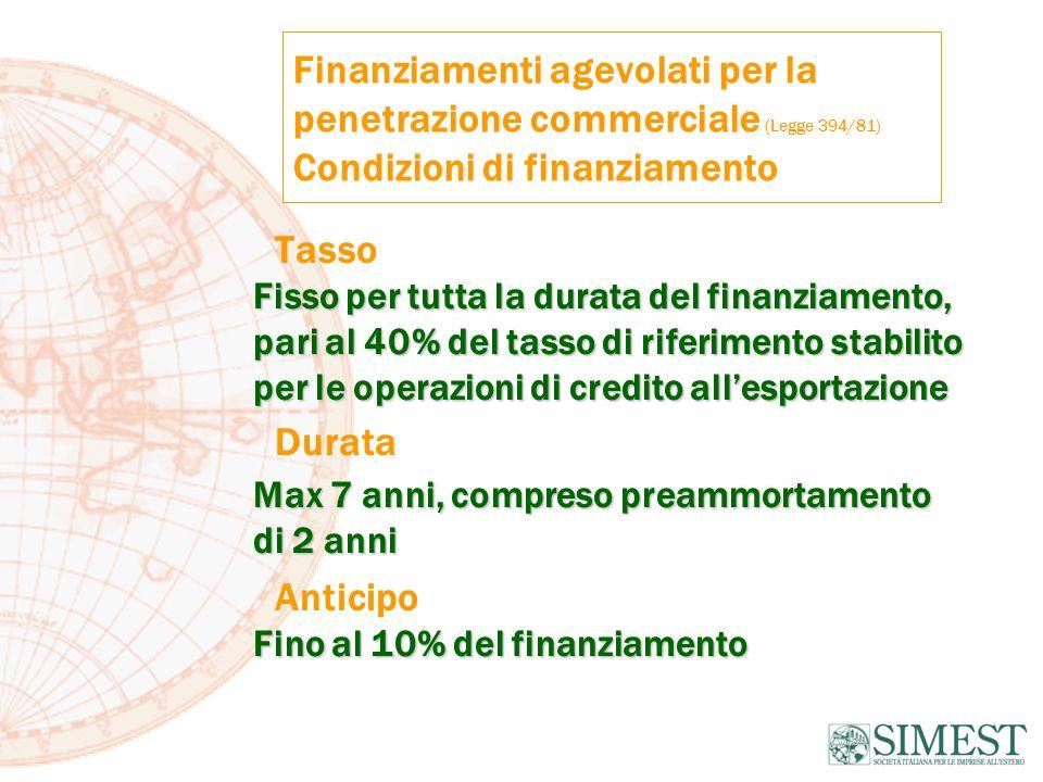 Sportello Regionale per lINTernazionalizzazione Sportello SPRINT SIMEST in Campania dott.