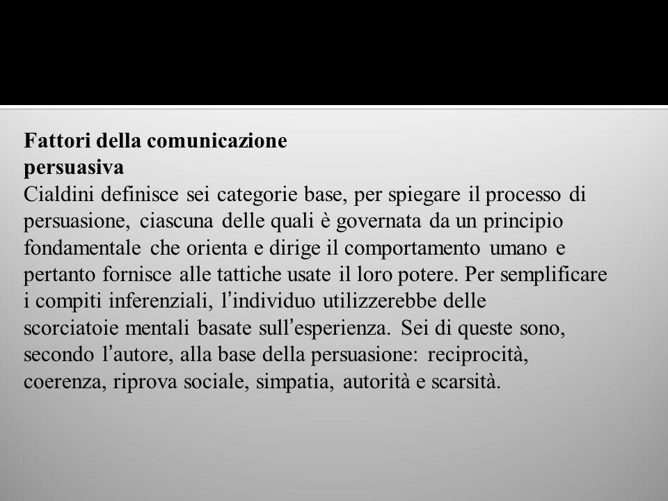 Fattori della comunicazione persuasiva Cialdini definisce sei categorie base, per spiegare il processo di persuasione, ciascuna delle quali è governa