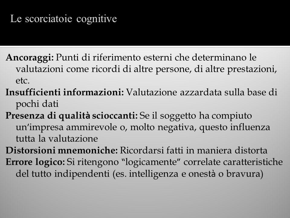 Ancoraggi: Punti di riferimento esterni che determinano le valutazioni come ricordi di altre persone, di altre prestazioni, etc. Insufficienti informa