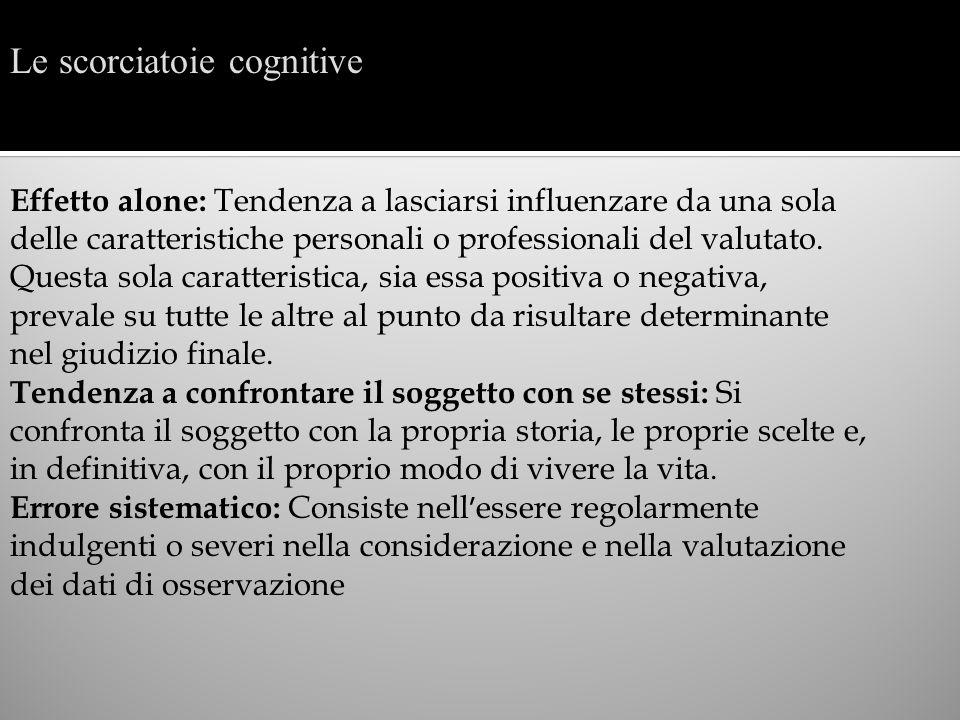 Effetto alone: Tendenza a lasciarsi influenzare da una sola delle caratteristiche personali o professionali del valutato. Questa sola caratteristica,