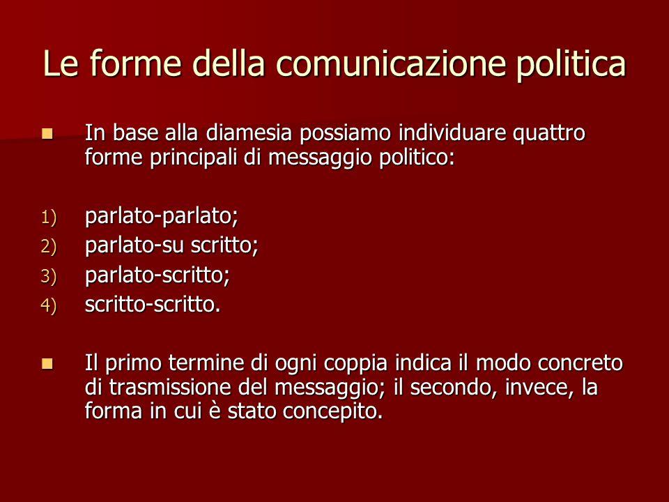 Le forme della comunicazione politica In base alla diamesia possiamo individuare quattro forme principali di messaggio politico: In base alla diamesia