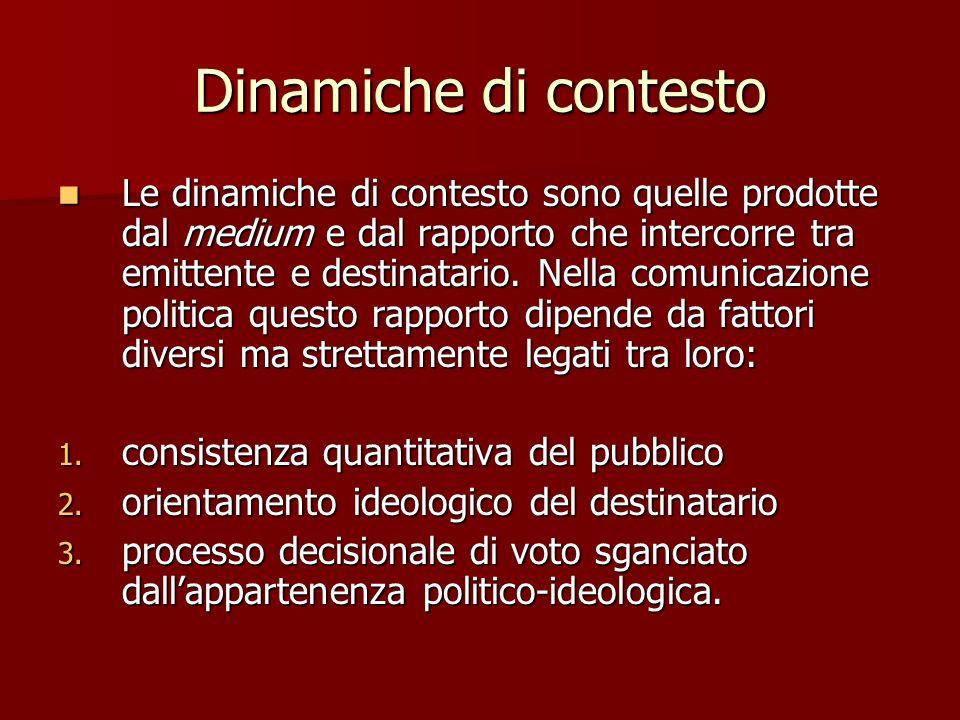 Dinamiche di contesto Le dinamiche di contesto sono quelle prodotte dal medium e dal rapporto che intercorre tra emittente e destinatario. Nella comun