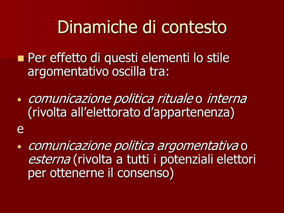 Dinamiche di contesto Per effetto di questi elementi lo stile argomentativo oscilla tra: Per effetto di questi elementi lo stile argomentativo oscilla