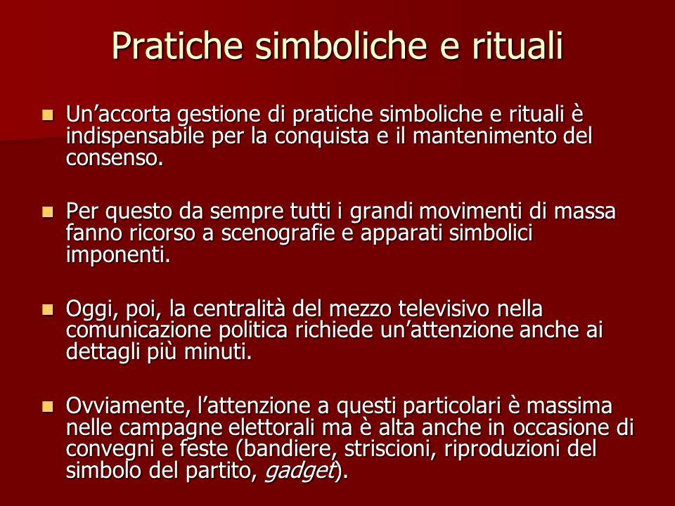 Pratiche simboliche e rituali Unaccorta gestione di pratiche simboliche e rituali è indispensabile per la conquista e il mantenimento del consenso. Un