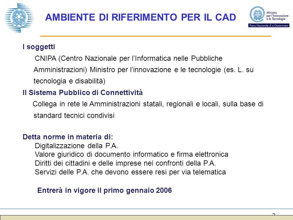 Leonardo DAmico - Napoli 27-06-2005 3 I soggetti CNIPA (Centro Nazionale per lInformatica nelle Pubbliche Amministrazioni) Ministro per linnovazione e le tecnologie (es.