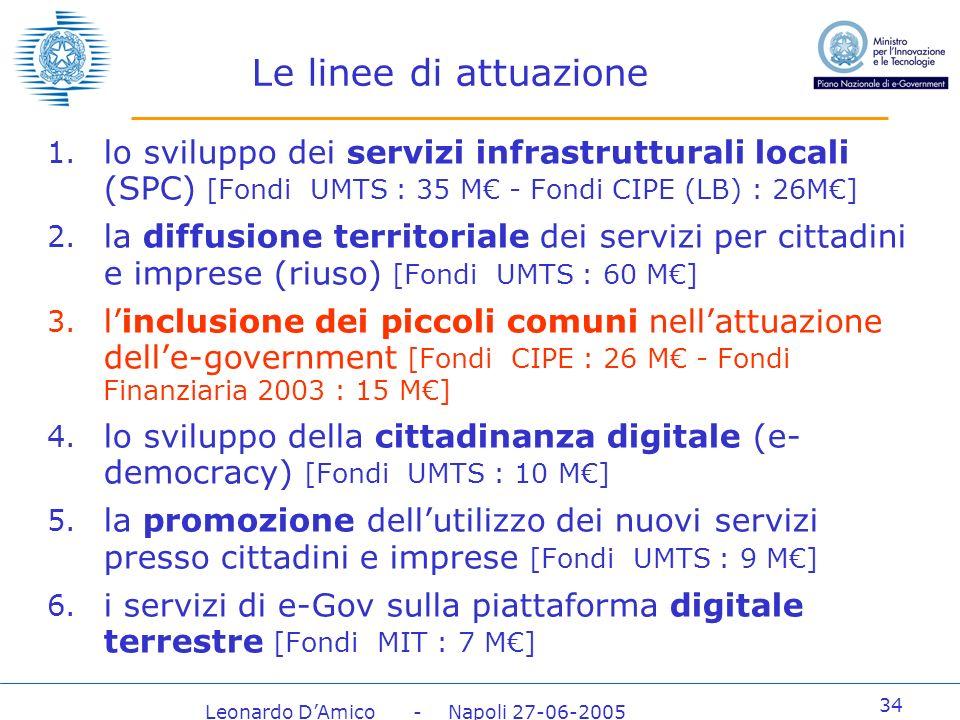Leonardo DAmico - Napoli 27-06-2005 34 Le linee di attuazione 1.