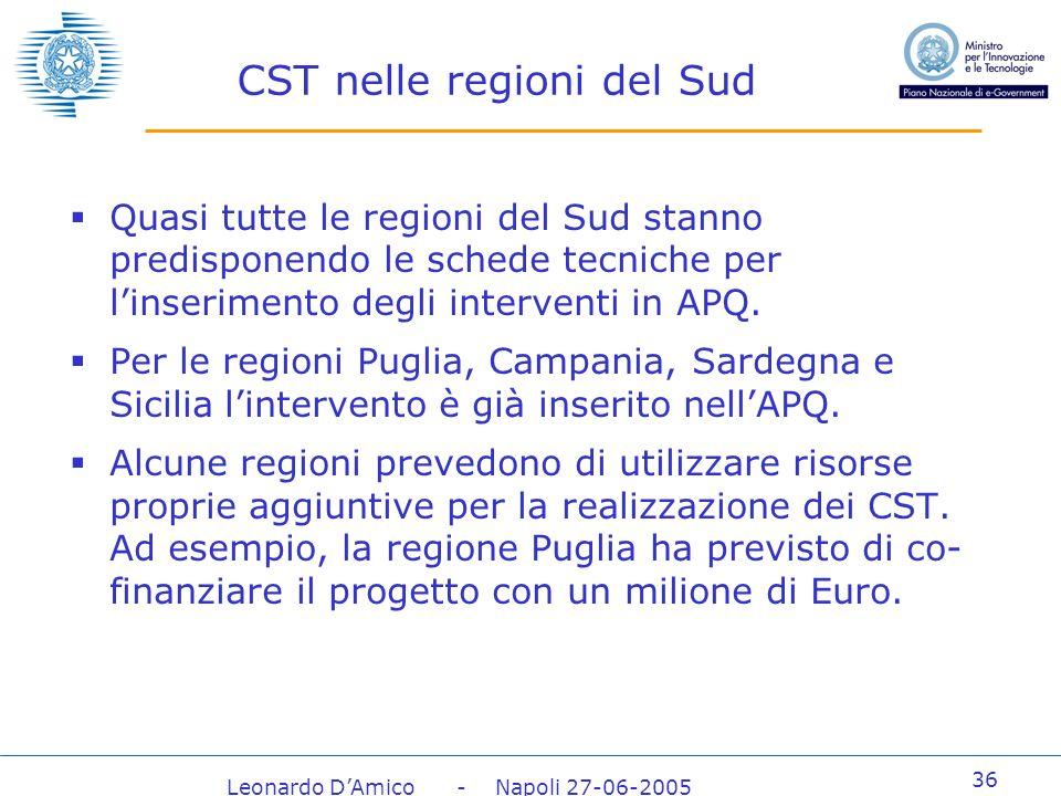 Leonardo DAmico - Napoli 27-06-2005 36 CST nelle regioni del Sud Quasi tutte le regioni del Sud stanno predisponendo le schede tecniche per linserimento degli interventi in APQ.