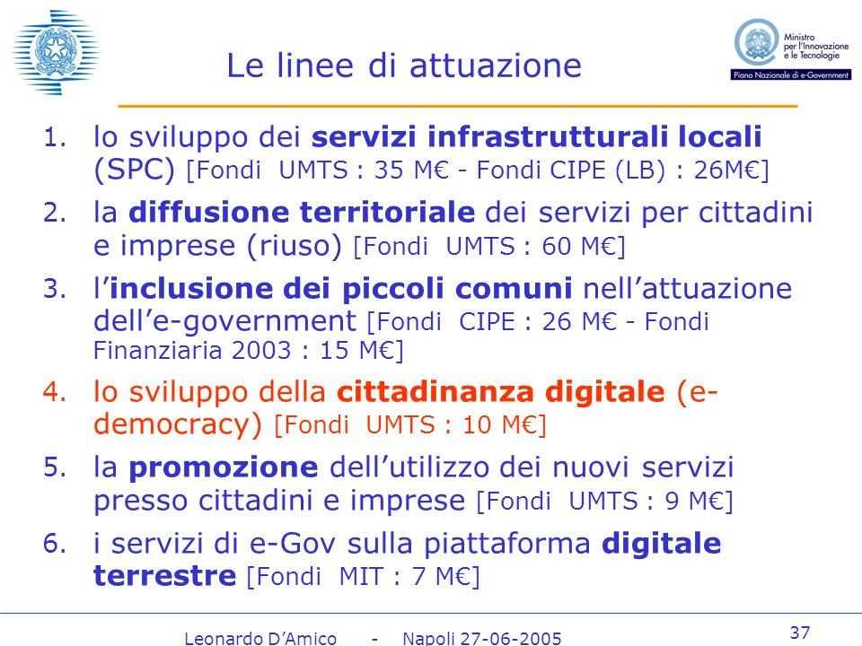 Leonardo DAmico - Napoli 27-06-2005 37 Le linee di attuazione 1.