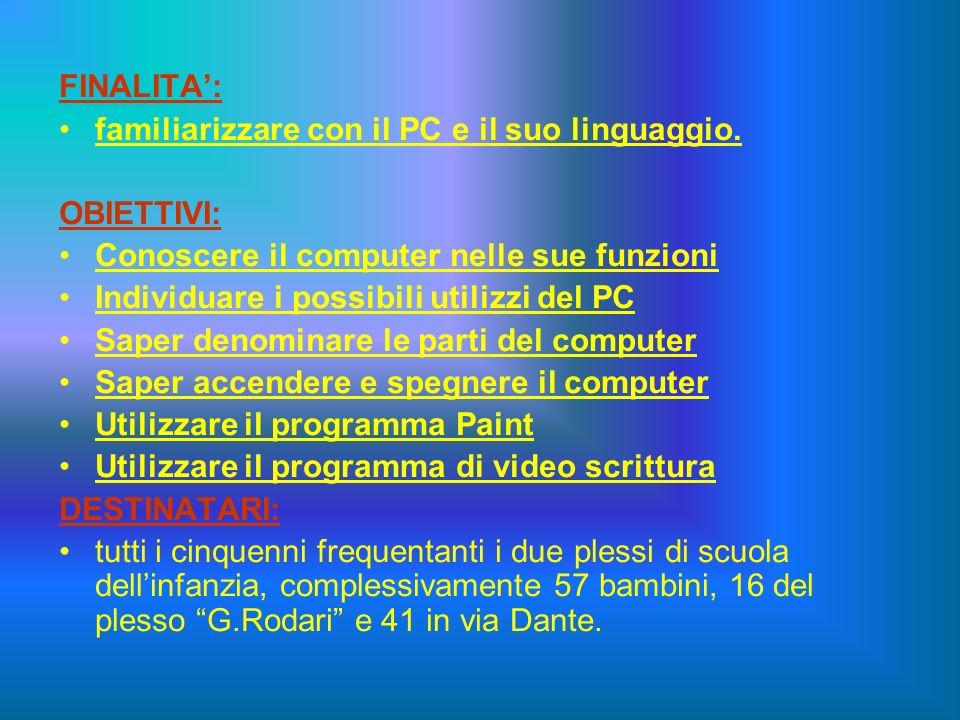 FINALITA: familiarizzare con il PC e il suo linguaggio. OBIETTIVI: Conoscere il computer nelle sue funzioni Individuare i possibili utilizzi del PC Sa