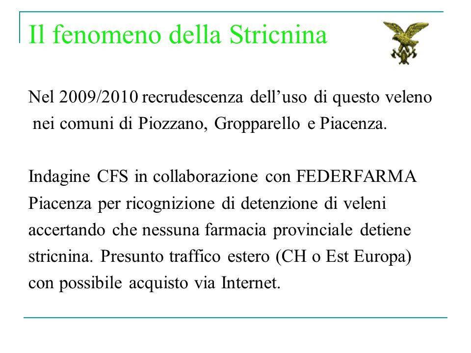 Il fenomeno della Stricnina Nel 2009/2010 recrudescenza delluso di questo veleno nei comuni di Piozzano, Gropparello e Piacenza.