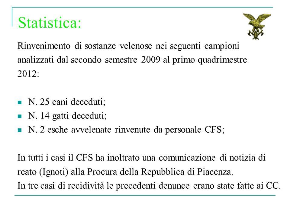 Rinvenimento di sostanze velenose nei seguenti campioni analizzati dal secondo semestre 2009 al primo quadrimestre 2012: N. 25 cani deceduti; N. 14 ga