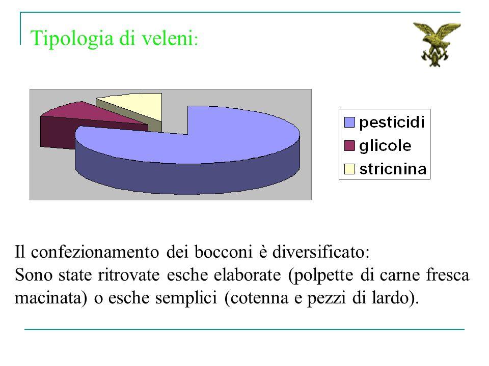 Il confezionamento dei bocconi è diversificato: Sono state ritrovate esche elaborate (polpette di carne fresca macinata) o esche semplici (cotenna e p