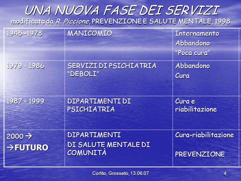 Corlito, Grosseto, 13.06.0715 UN PATTO TERRITORIALE PER LA SALUTE MENTALE Un patto territoriale, che coinvolga tutte le agenzie territoriali, fondato su tre priorità: 1.