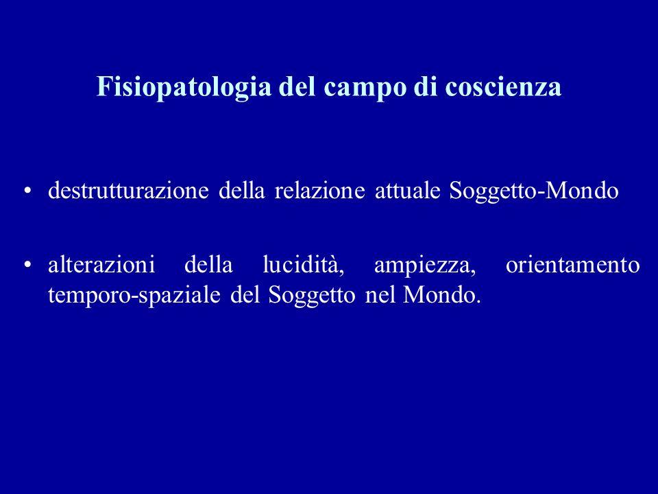Fisiopatologia del campo di coscienza destrutturazione della relazione attuale Soggetto-Mondo alterazioni della lucidità, ampiezza, orientamento tempo