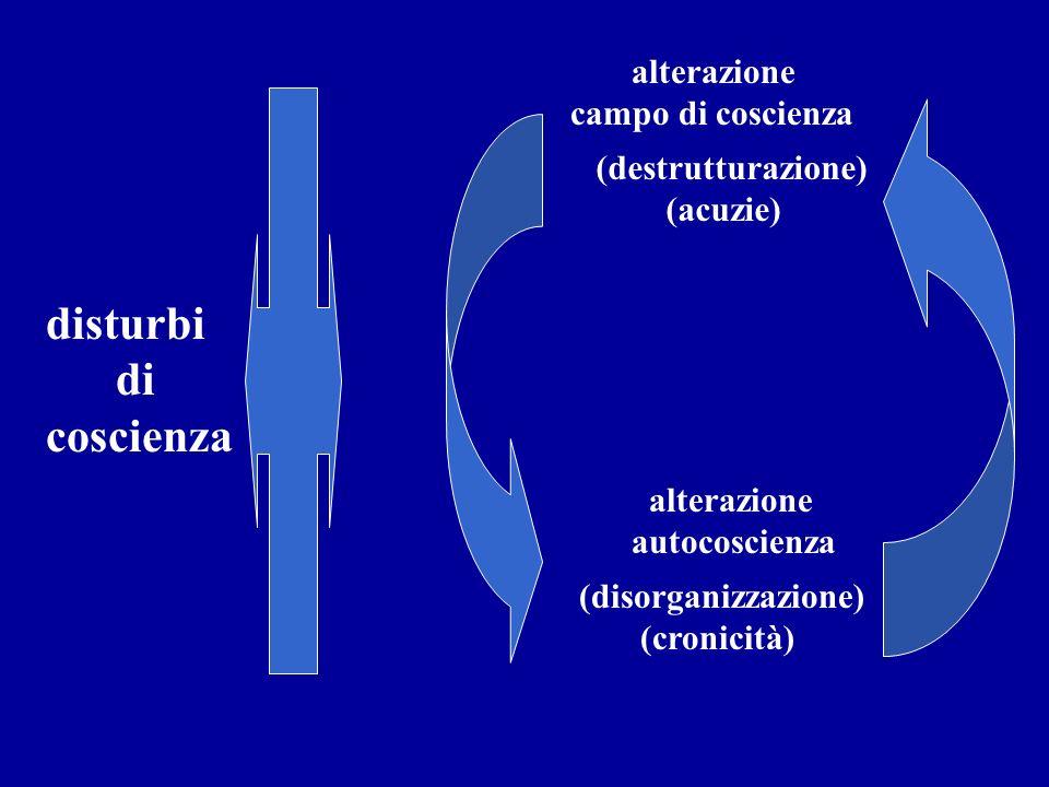 alterazione campo di coscienza disturbi di coscienza alterazione autocoscienza (destrutturazione) (acuzie) (disorganizzazione) (cronicità)