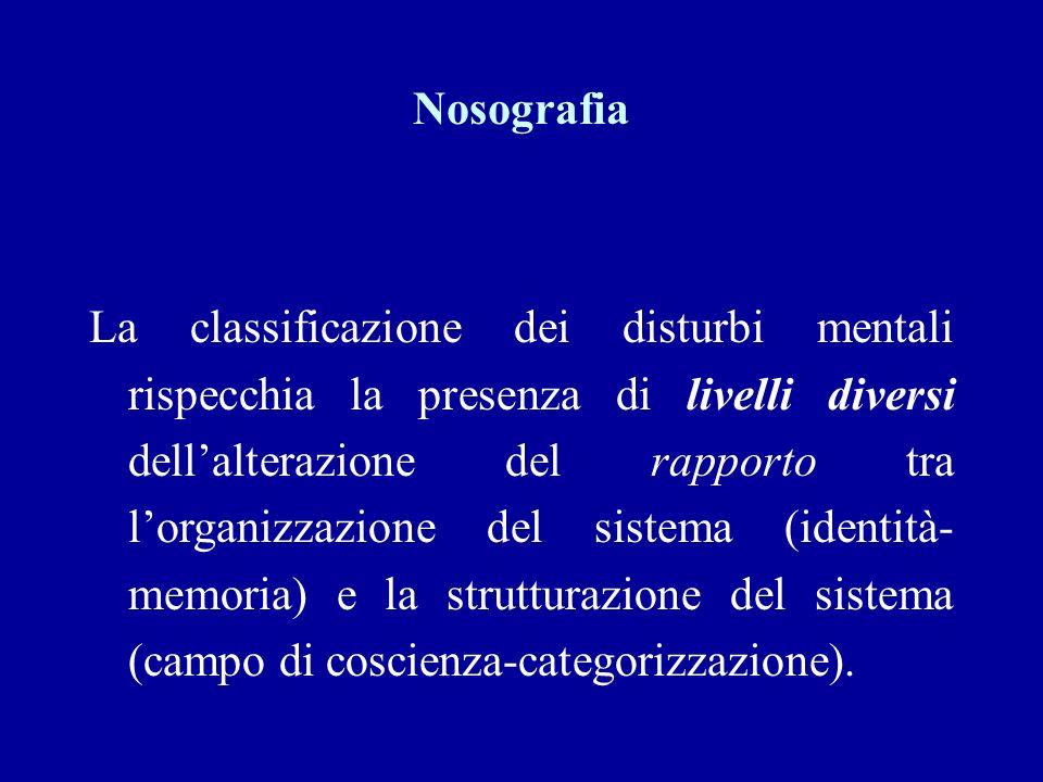 Nosografia La classificazione dei disturbi mentali rispecchia la presenza di livelli diversi dellalterazione del rapporto tra lorganizzazione del sist