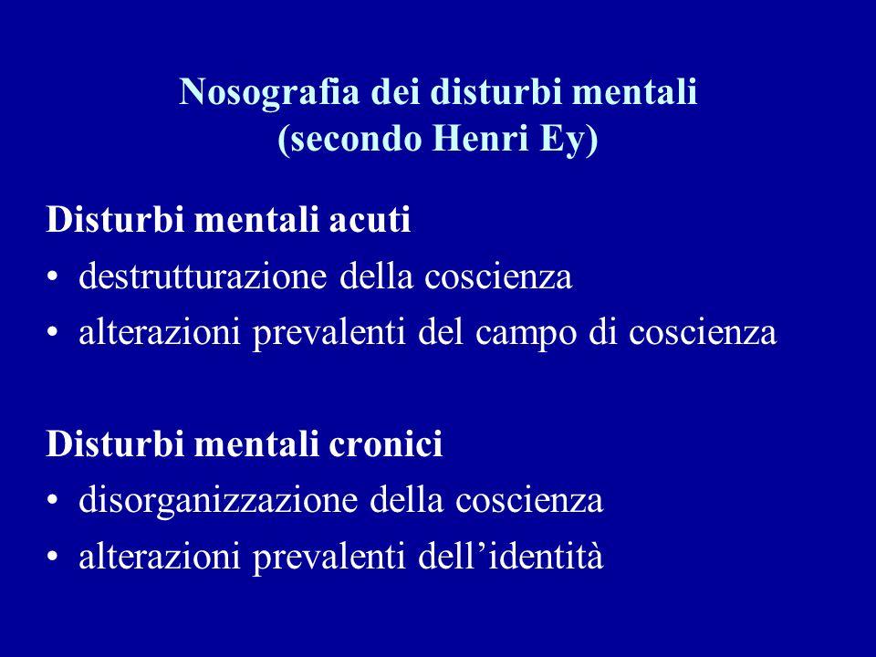 Nosografia dei disturbi mentali (secondo Henri Ey) Disturbi mentali acuti destrutturazione della coscienza alterazioni prevalenti del campo di coscien