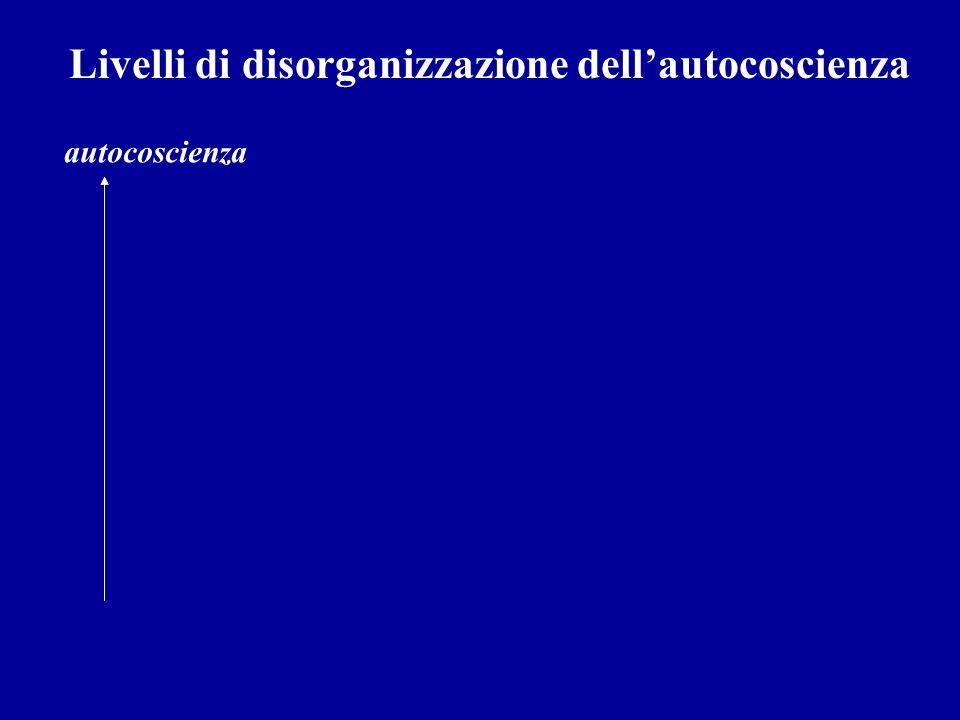 Livelli di disorganizzazione dellautocoscienza autocoscienza