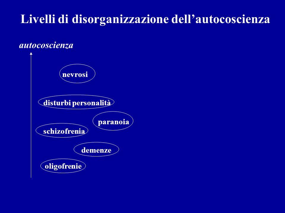 Livelli di disorganizzazione dellautocoscienza autocoscienza oligofrenie demenze schizofrenia paranoia nevrosi disturbi personalità