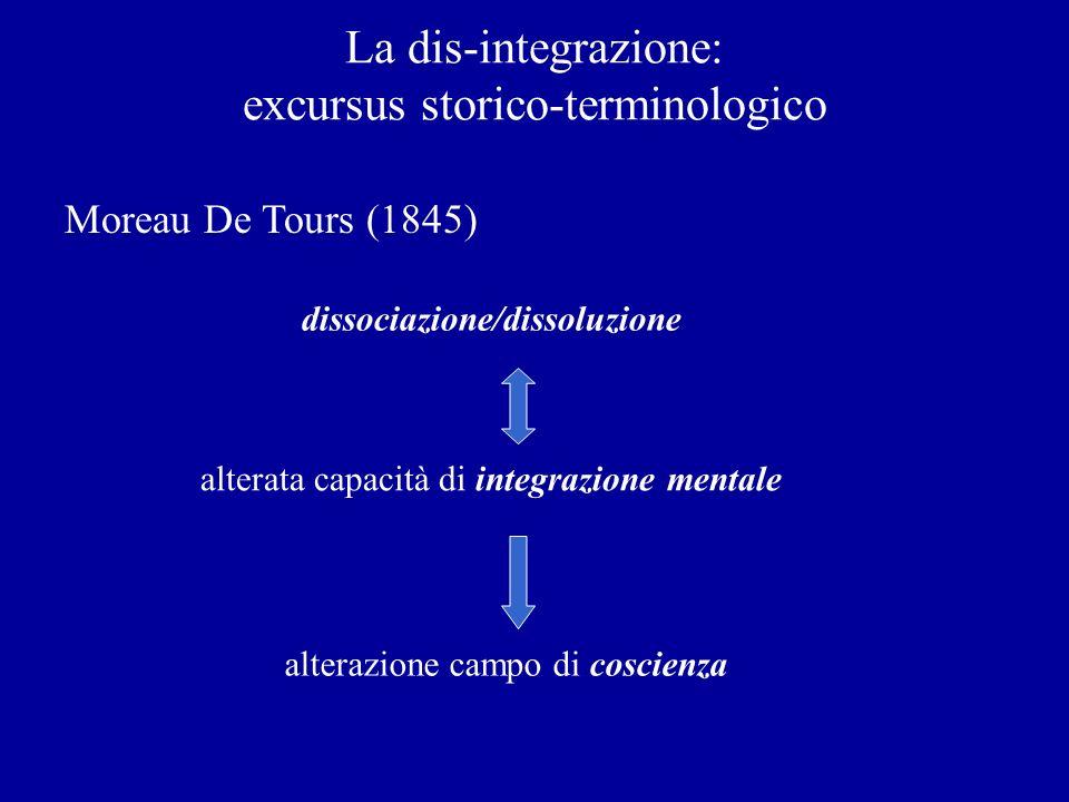 La dis-integrazione: excursus storico-terminologico Moreau De Tours (1845) dissociazione/dissoluzione alterata capacità di integrazione mentale altera