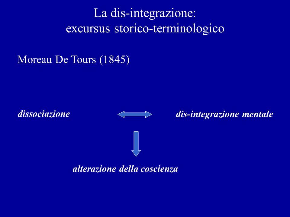 La dis-integrazione: excursus storico-terminologico Moreau De Tours (1845) dissociazione dis-integrazione mentale alterazione della coscienza