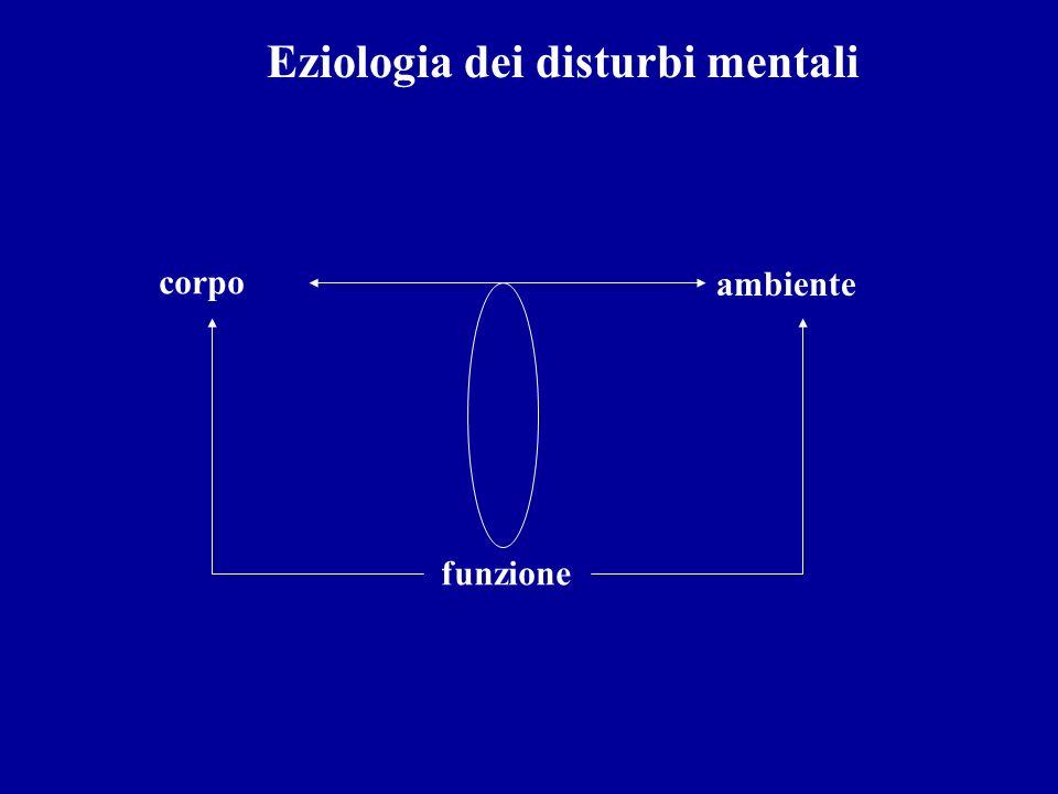 Eziologia dei disturbi mentali corpo ambiente funzione