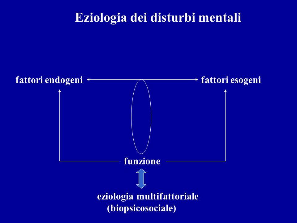 Eziologia dei disturbi mentali fattori endogenifattori esogeni funzione eziologia multifattoriale (biopsicosociale)