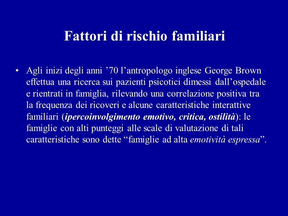 Fattori di rischio familiari Agli inizi degli anni 70 lantropologo inglese George Brown effettua una ricerca sui pazienti psicotici dimessi dallospeda