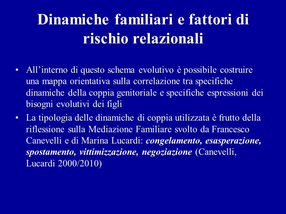 Dinamiche familiari e fattori di rischio relazionali Allinterno di questo schema evolutivo è possibile costruire una mappa orientativa sulla correlazi