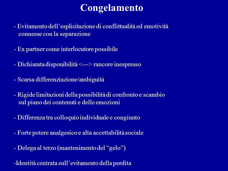 Congelamento - Evitamento dellesplicitazione di conflittualità ed emotività connesse con la separazione - Ex partner come interlocutore possibile - Di