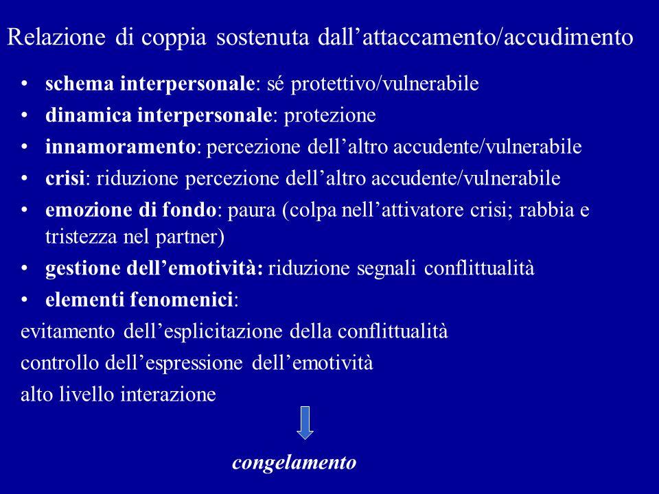 Relazione di coppia sostenuta dallattaccamento/accudimento schema interpersonale: sé protettivo/vulnerabile dinamica interpersonale: protezione innamo
