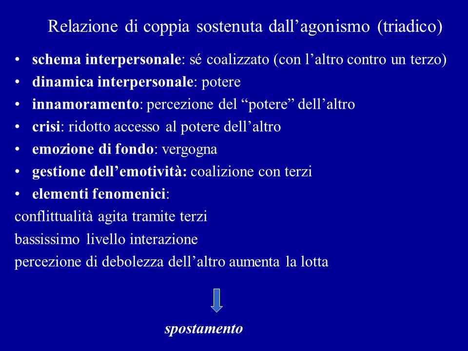 Relazione di coppia sostenuta dallagonismo (triadico) schema interpersonale: sé coalizzato (con laltro contro un terzo) dinamica interpersonale: poter