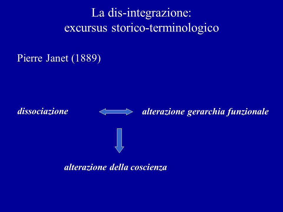 La dis-integrazione: excursus storico-terminologico Pierre Janet (1889) dissociazione alterazione gerarchia funzionale alterazione della coscienza
