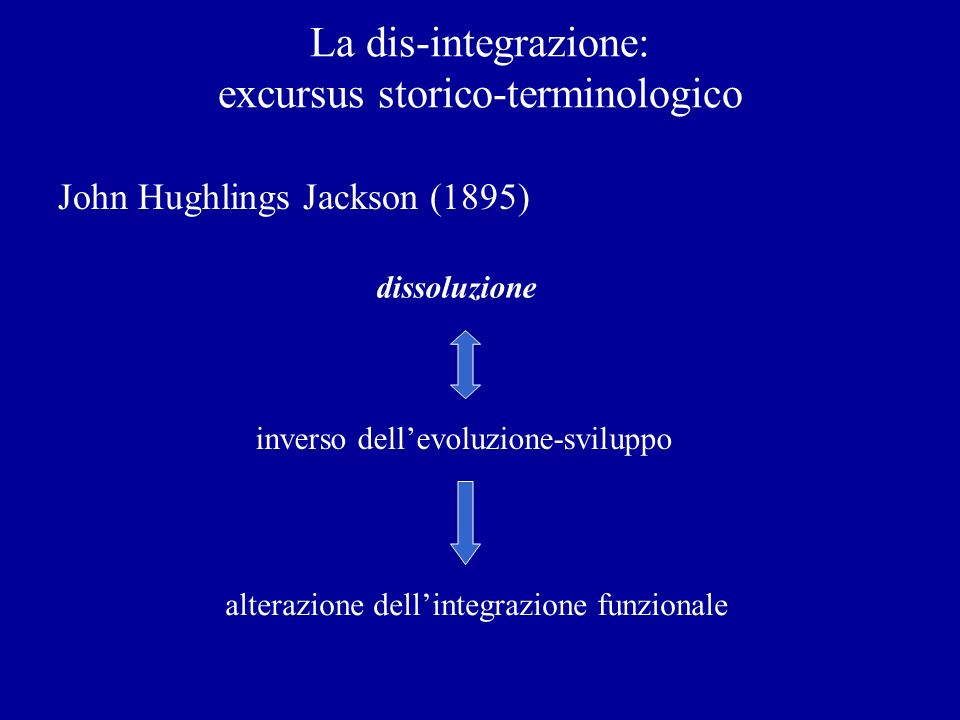 La dis-integrazione: excursus storico-terminologico John Hughlings Jackson (1895) dissoluzione alterazione dellintegrazione funzionale inverso dellevo