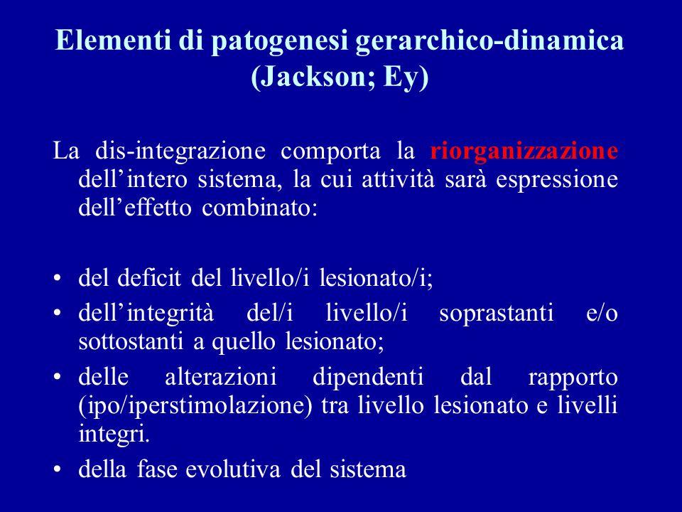 Elementi di patogenesi gerarchico-dinamica (Jackson; Ey) La dis-integrazione comporta la riorganizzazione dellintero sistema, la cui attività sarà esp