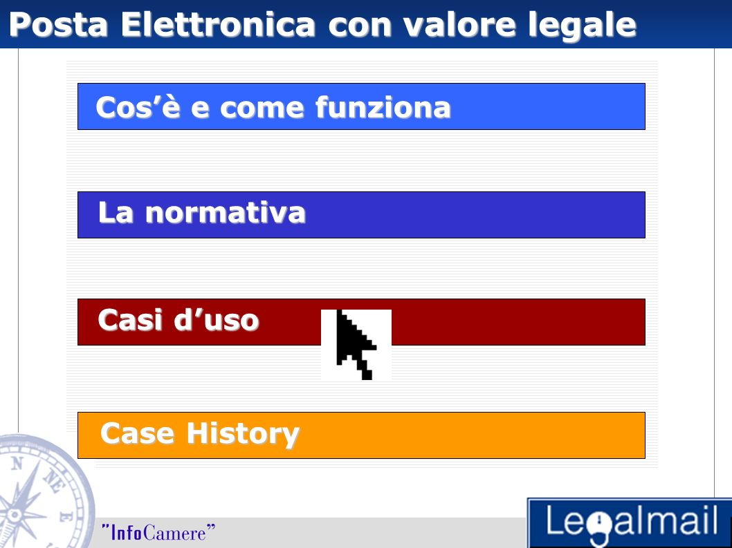 Posta Elettronica con valore legale Case History Casi duso La normativa Cosè e come funziona