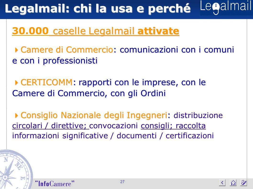 27 Legalmail: chi la usa e perché Camere di Commercio: comunicazioni con i comuni e con i professionisti Camere di Commercio: comunicazioni con i comu
