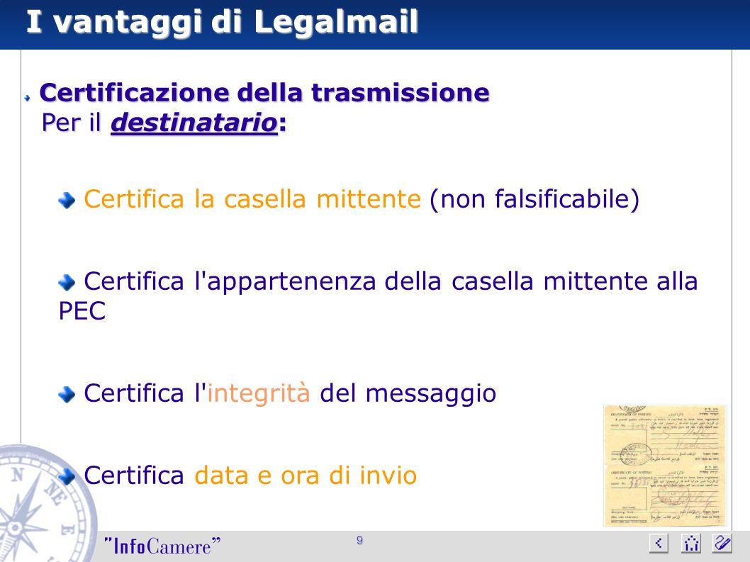 9 I vantaggi di Legalmail Certificazione della trasmissione Certificazione della trasmissione Per il destinatario: Per il destinatario: Certifica la c