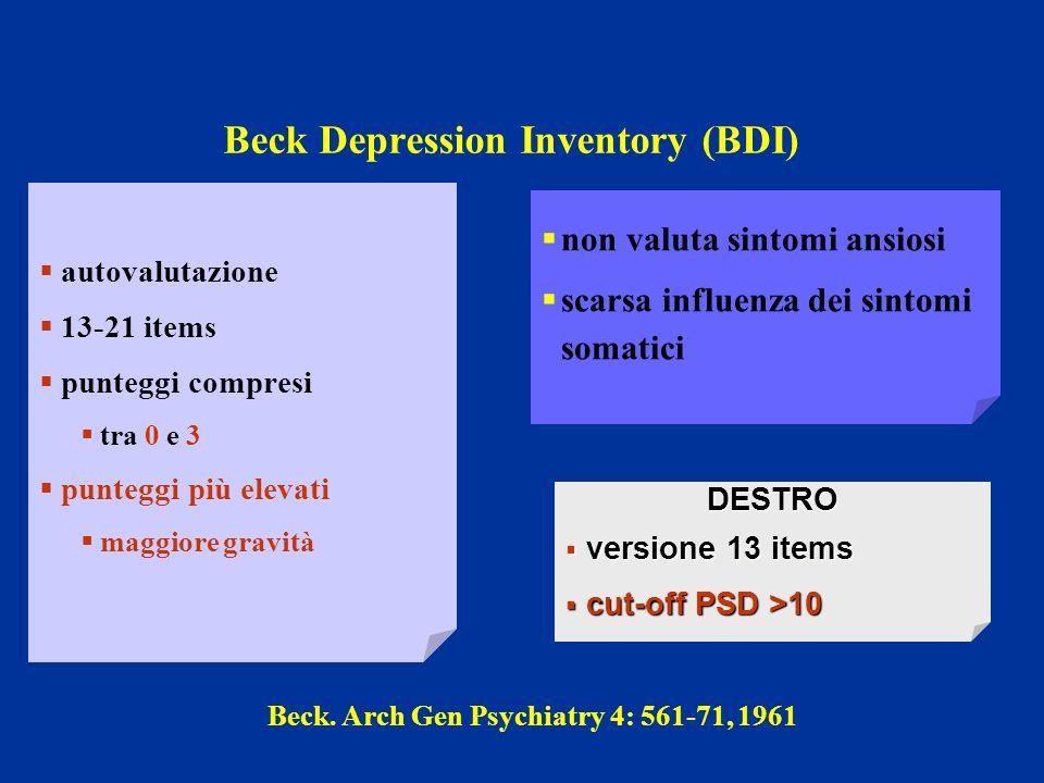 autovalutazione 13-21 items punteggi compresi tra 0 e 3 punteggi più elevati maggiore gravità Beck Depression Inventory (BDI) Beck. Arch Gen Psychiatr