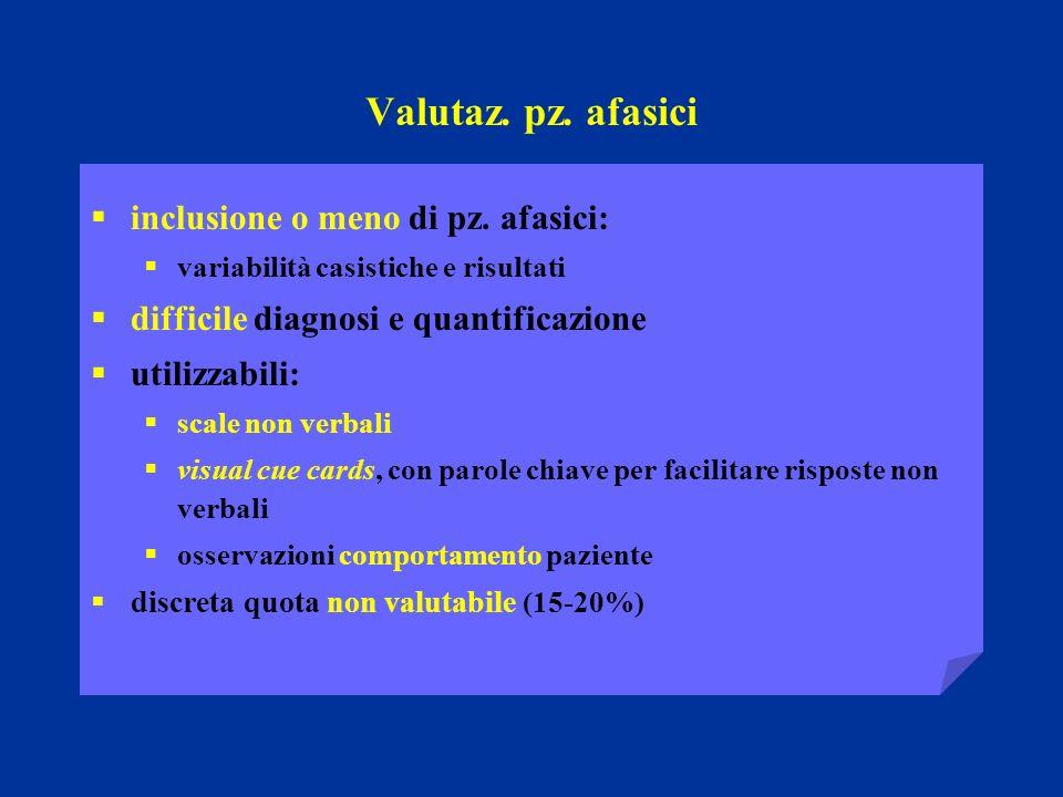 Valutaz. pz. afasici inclusione o meno di pz. afasici: variabilità casistiche e risultati difficile diagnosi e quantificazione utilizzabili: scale non