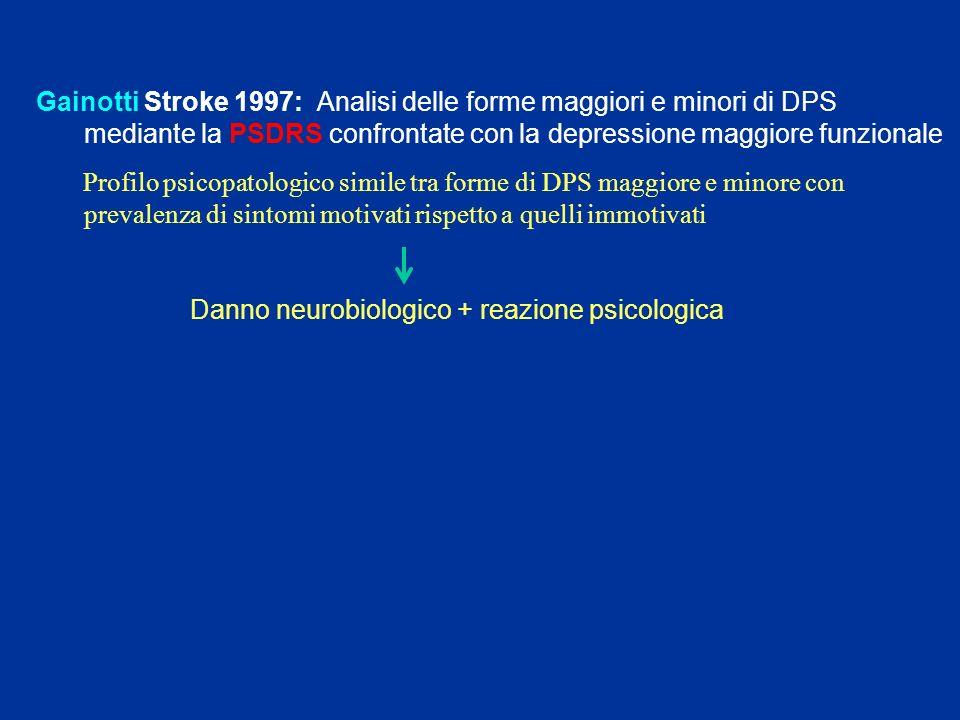 Gainotti Stroke 1997: Analisi delle forme maggiori e minori di DPS mediante la PSDRS confrontate con la depressione maggiore funzionale Profilo psicop