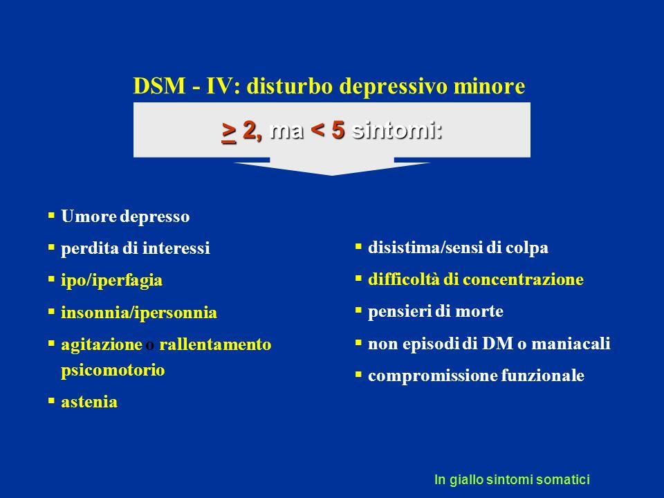 > 2, ma 2, ma < 5 sintomi: DSM - IV: disturbo depressivo minore Umore depresso perdita di interessi ipo/iperfagia insonnia/ipersonnia agitazione o ral