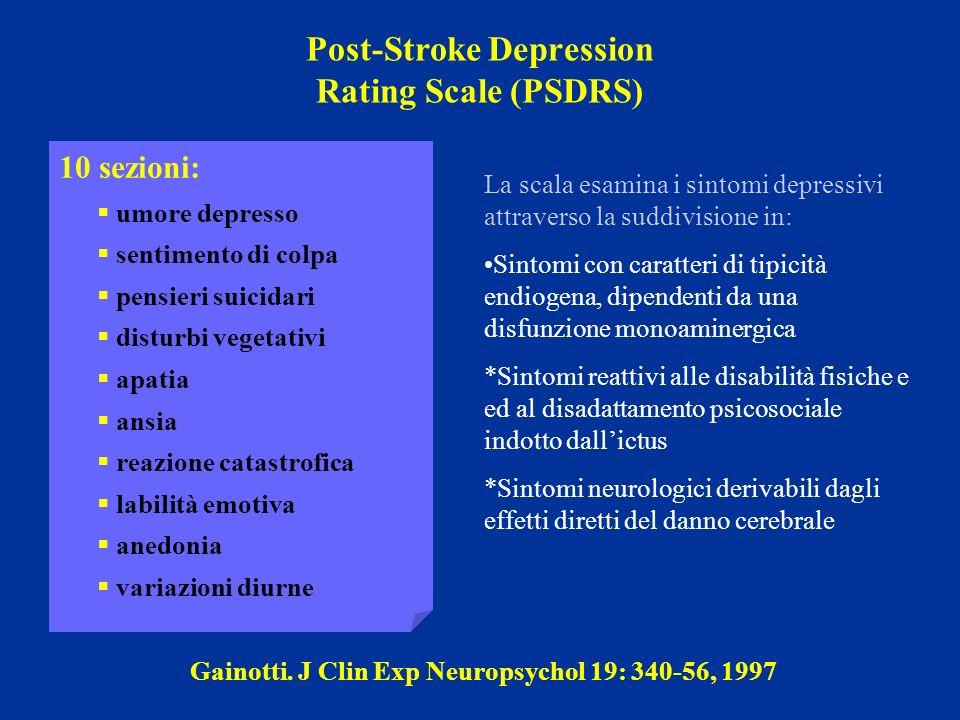 10 sezioni: umore depresso sentimento di colpa pensieri suicidari disturbi vegetativi apatia ansia reazione catastrofica labilità emotiva anedonia var