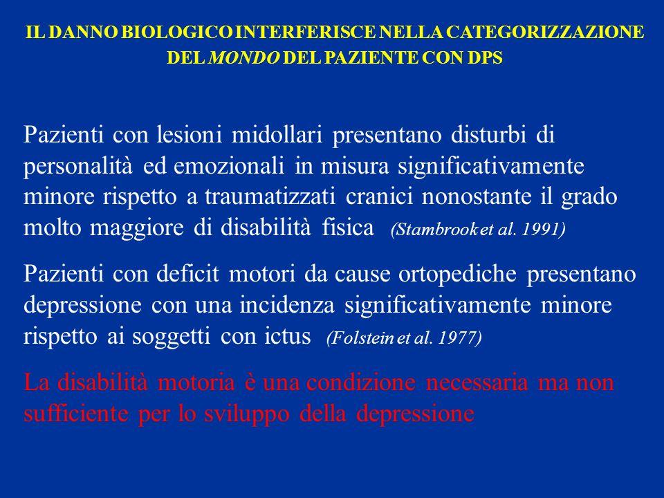 IL DANNO BIOLOGICO INTERFERISCE NELLA CATEGORIZZAZIONE DEL MONDO DEL PAZIENTE CON DPS Pazienti con lesioni midollari presentano disturbi di personalit