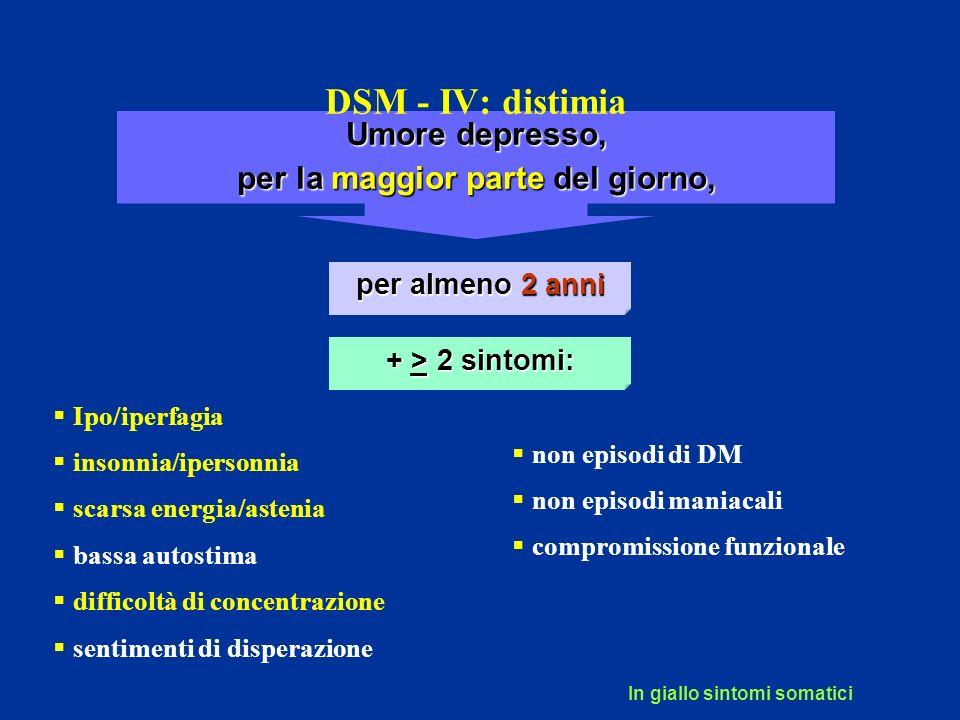 Umore depresso, per la maggior parte del giorno, DSM - IV: distimia Ipo/iperfagia insonnia/ipersonnia scarsa energia/astenia bassa autostima difficolt