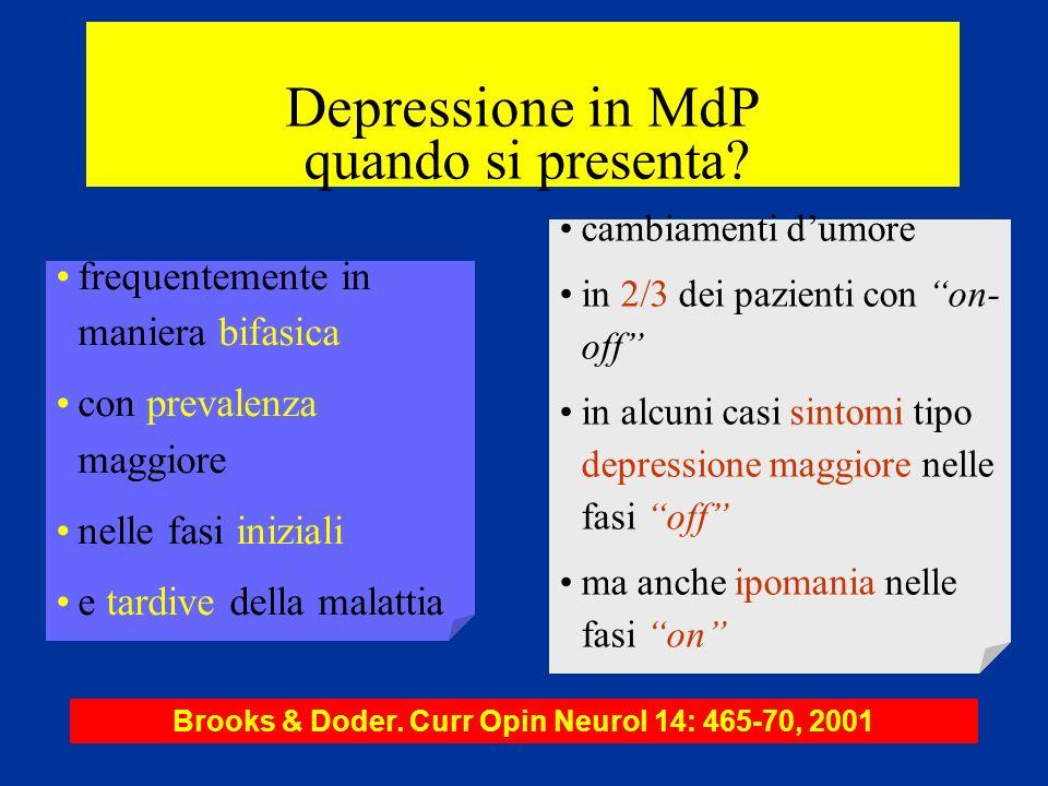 Depressione in MdP frequentemente in maniera bifasica con prevalenza maggiore nelle fasi iniziali e tardive della malattia Brooks & Doder. Curr Opin N