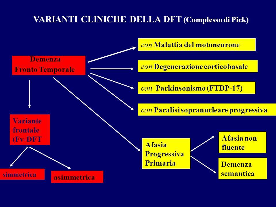 VARIANTI CLINICHE DELLA DFT (Complesso di Pick) Demenza Fronto Temporale con Malattia del motoneurone con Degenerazione corticobasale con Parkinsonismo (FTDP-17) Variante frontale (Fv-DFT Afasia Progressiva Primaria Afasia non fluente Demenza semantica con Paralisi sopranucleare progressiva simmetrica asimmetrica
