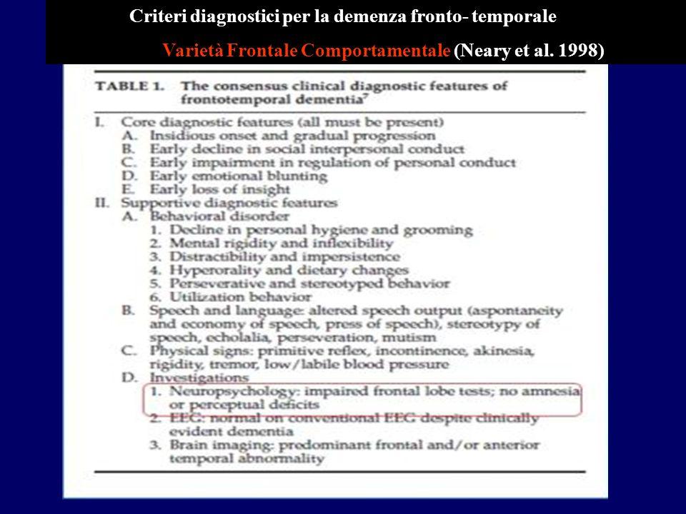 Criteri diagnostici per la demenza fronto- temporale Varietà Frontale Comportamentale (Neary et al.